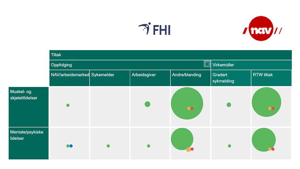 Bildet viser et ustnitt av forskningskartet